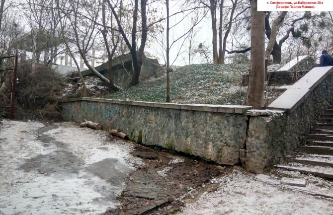 г. Симферополь, ул.Набережная 20.а